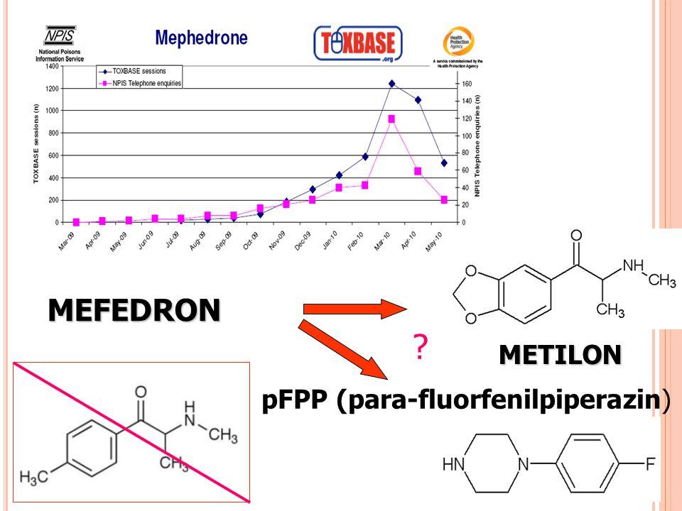 MEFEDRON METILON pFPP (para-fluorfenilpiperazin)