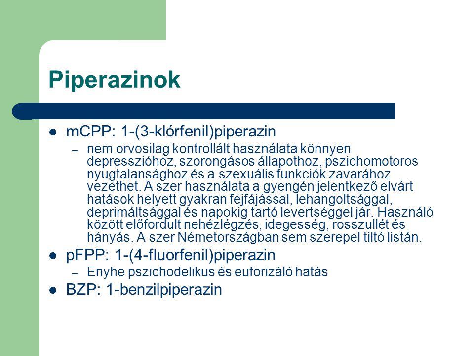 Piperazinok mCPP: 1-(3-klórfenil)piperazin