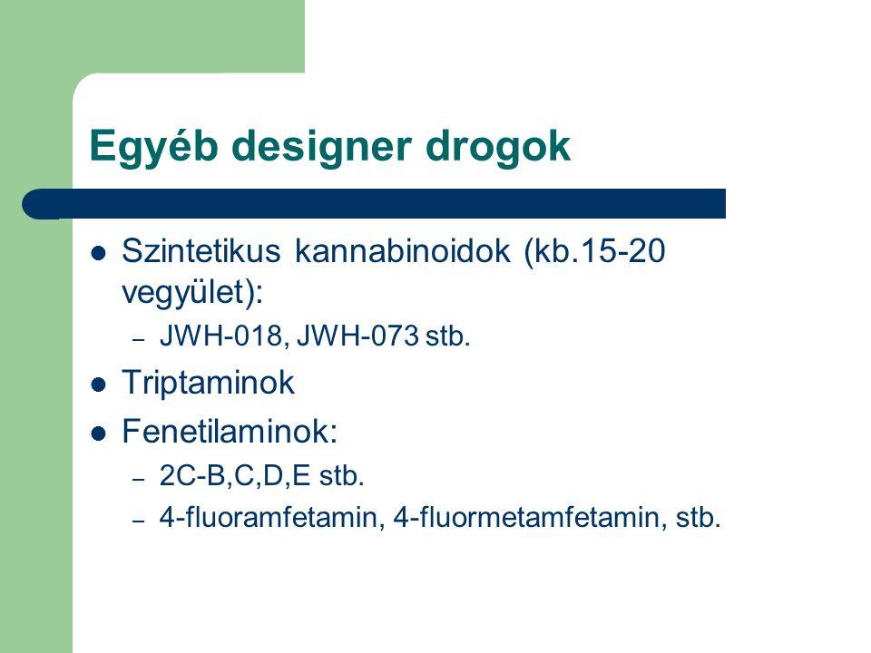 Egyéb designer drogok Szintetikus kannabinoidok (kb.15-20 vegyület):