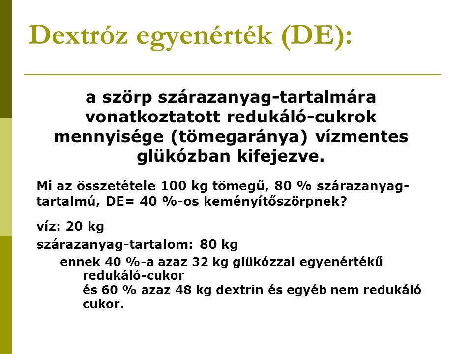 Dextróz egyenérték (DE):