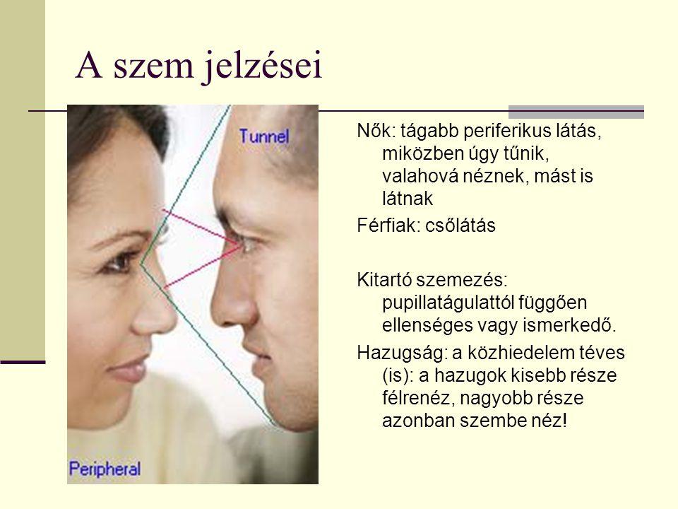 A szem jelzései Nők: tágabb periferikus látás, miközben úgy tűnik, valahová néznek, mást is látnak.