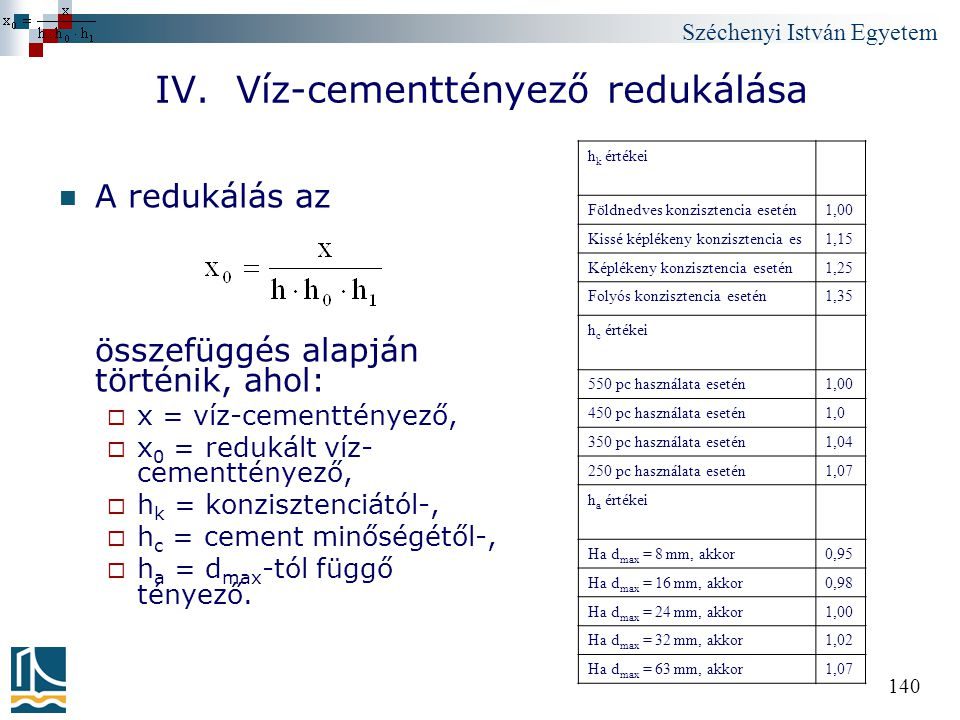 IV. Víz-cementtényező redukálása