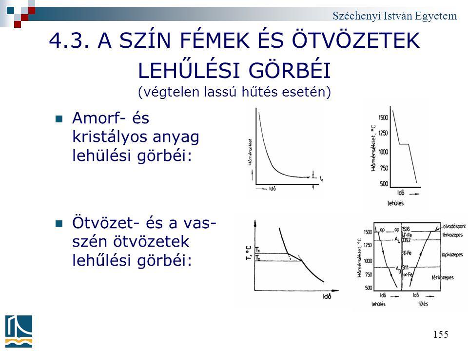 4.3. A SZÍN FÉMEK ÉS ÖTVÖZETEK LEHŰLÉSI GÖRBÉI (végtelen lassú hűtés esetén)