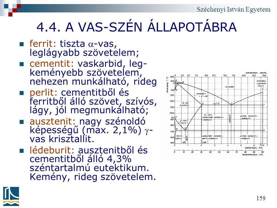 4.4. A VAS-SZÉN ÁLLAPOTÁBRA