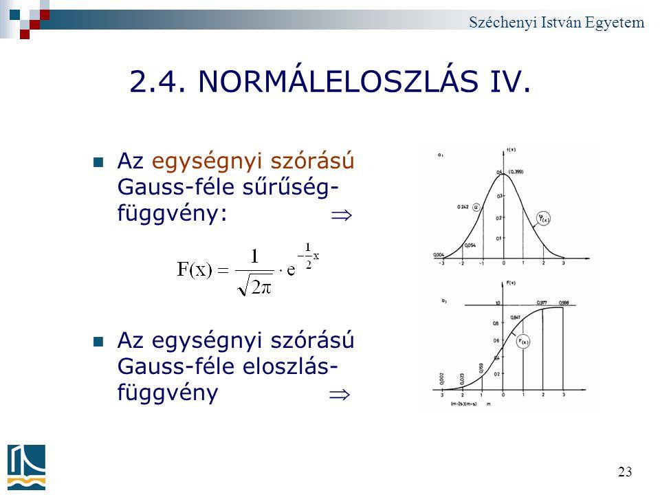 2.4. NORMÁLELOSZLÁS IV. Az egységnyi szórású Gauss-féle sűrűség-függvény: 