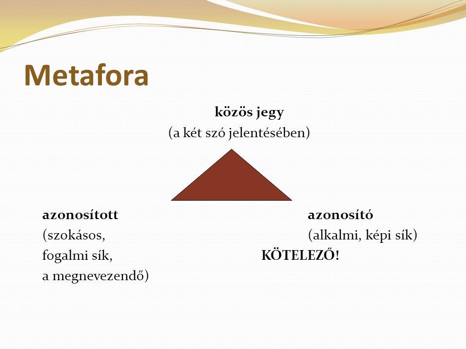 Metafora közös jegy (a két szó jelentésében) azonosított azonosító