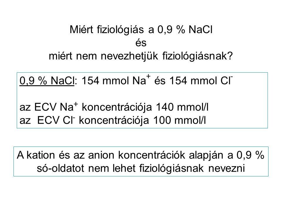 A kation és az anion koncentrációk alapján a 0,9 %