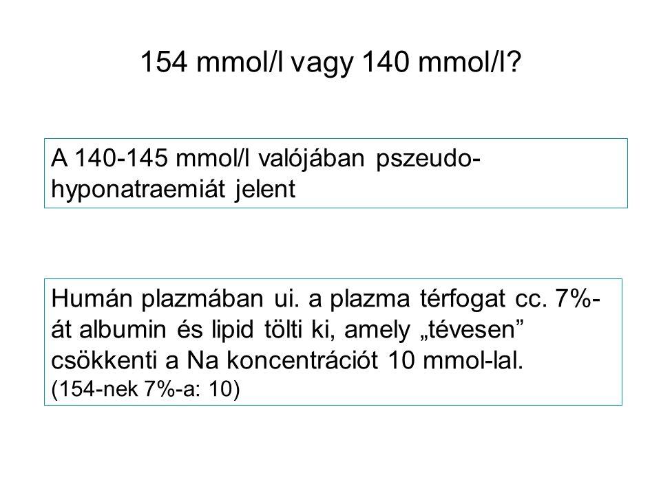 154 mmol/l vagy 140 mmol/l A 140-145 mmol/l valójában pszeudo-hyponatraemiát jelent.