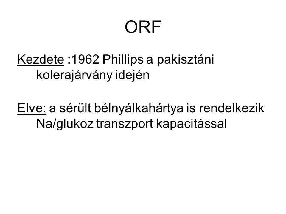 ORF Kezdete :1962 Phillips a pakisztáni kolerajárvány idején