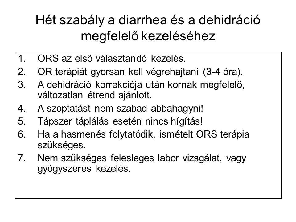 Hét szabály a diarrhea és a dehidráció megfelelő kezeléséhez