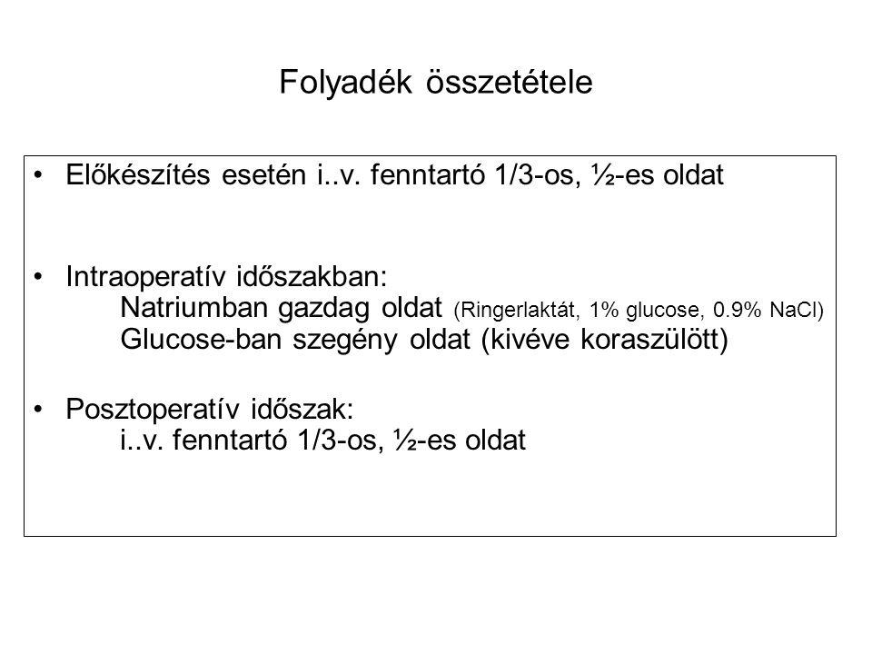 Folyadék összetétele Előkészítés esetén i..v. fenntartó 1/3-os, ½-es oldat.