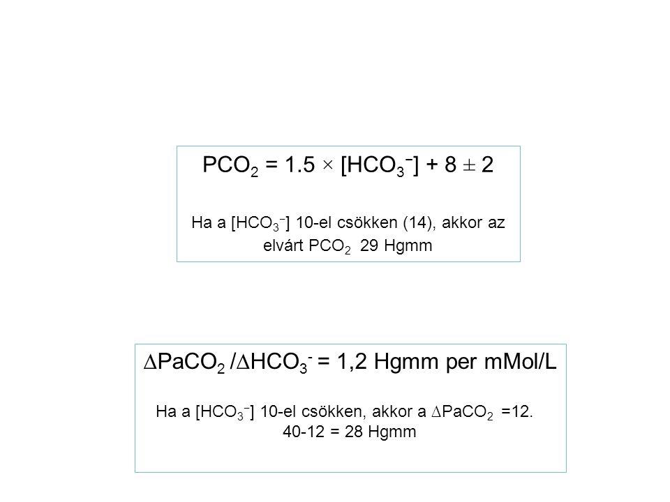 ∆PaCO2 /∆HCO3- = 1,2 Hgmm per mMol/L