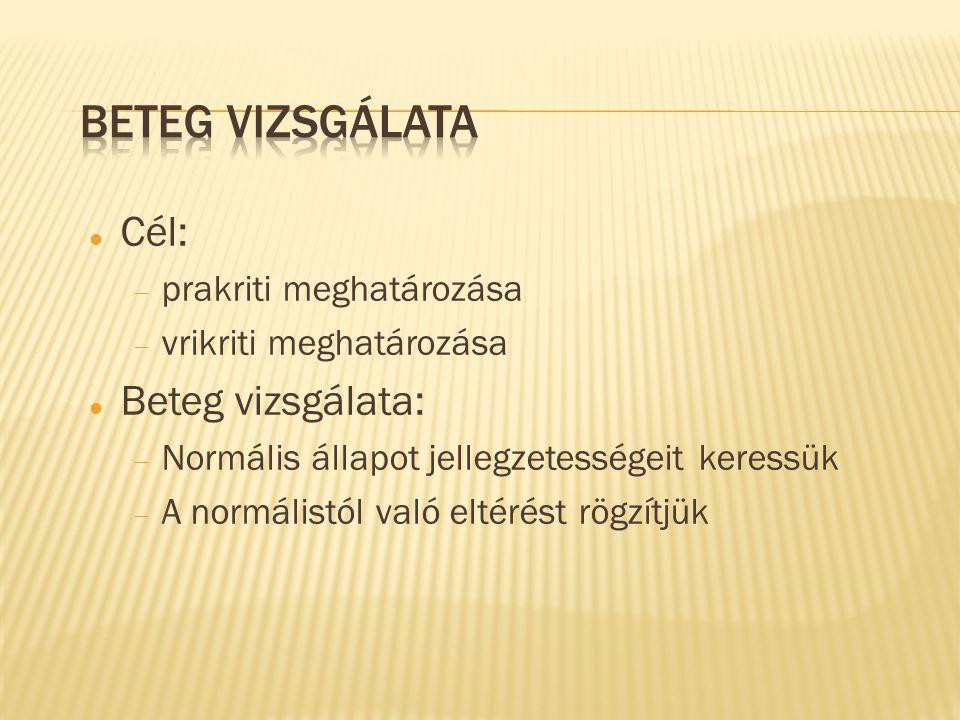 Beteg vizsgálata Cél: Beteg vizsgálata: prakriti meghatározása