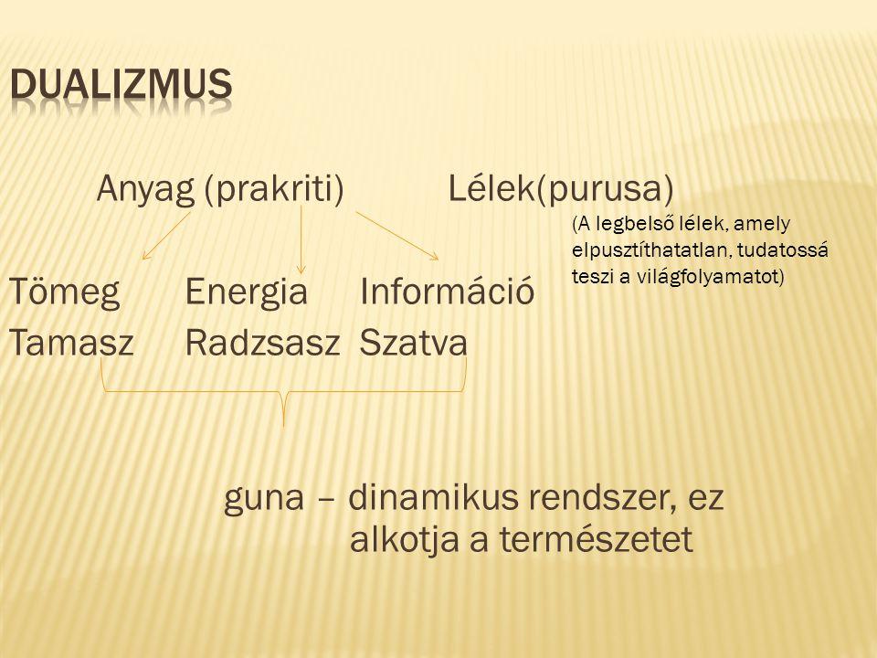 Dualizmus Anyag (prakriti) Lélek(purusa) Tömeg Energia Információ Tamasz Radzsasz Szatva guna – dinamikus rendszer, ez alkotja a természetet