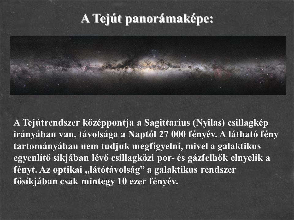 A Tejút panorámaképe: