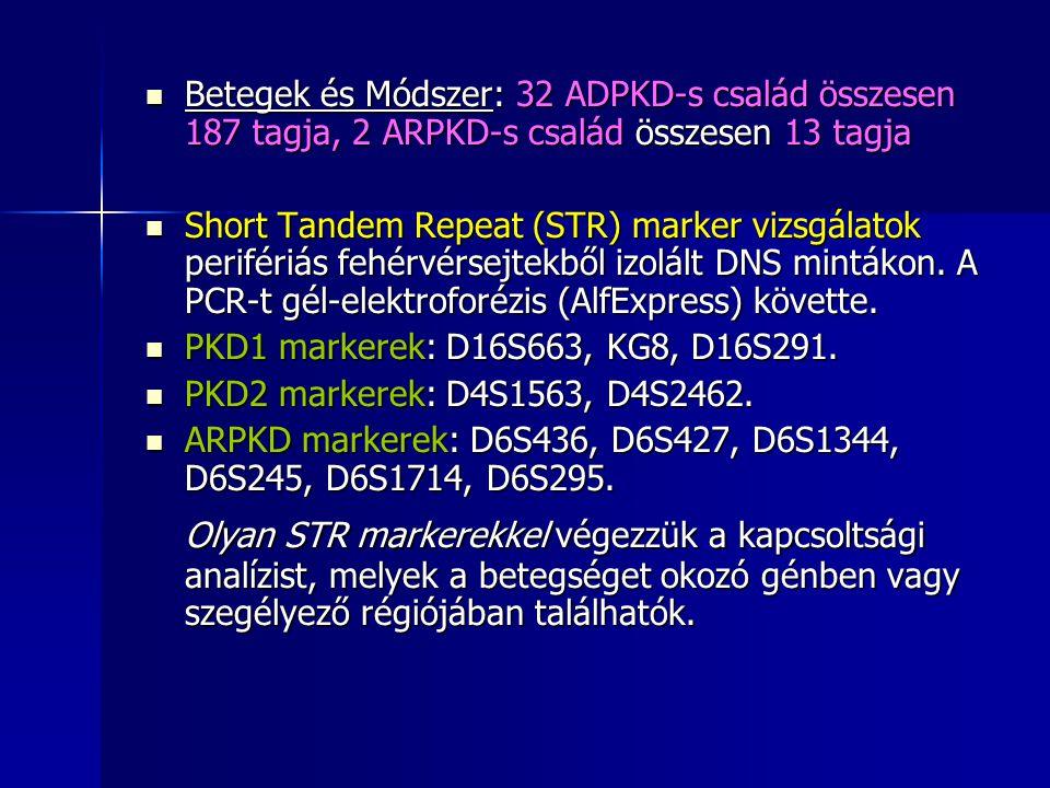 Betegek és Módszer: 32 ADPKD-s család összesen 187 tagja, 2 ARPKD-s család összesen 13 tagja