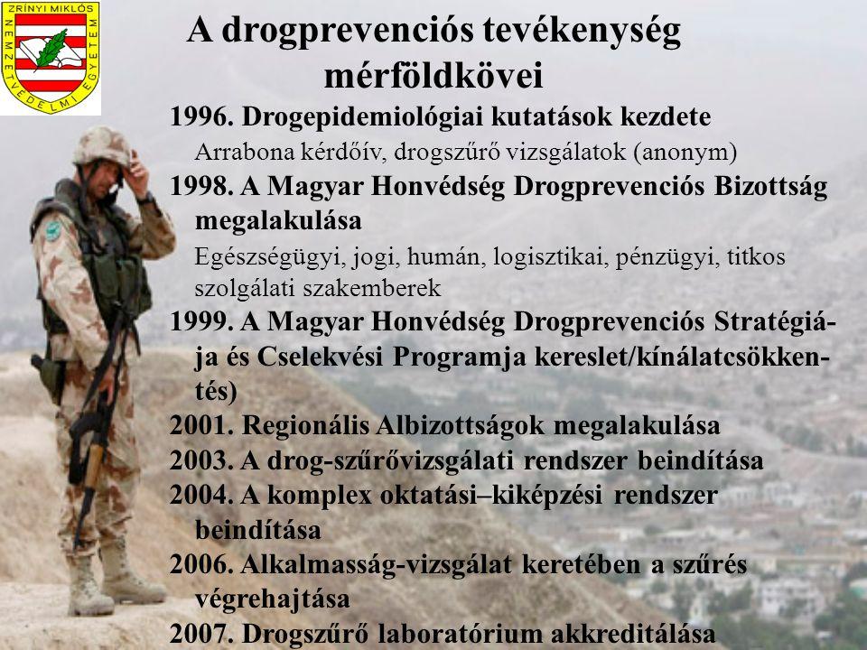 A drogprevenciós tevékenység