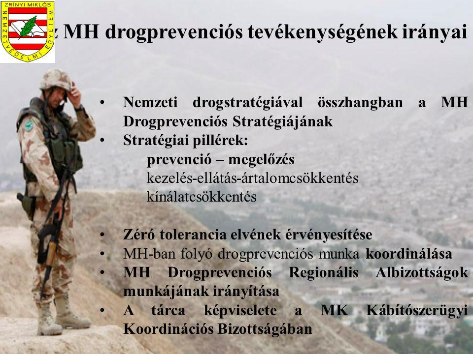 Az MH drogprevenciós tevékenységének irányai