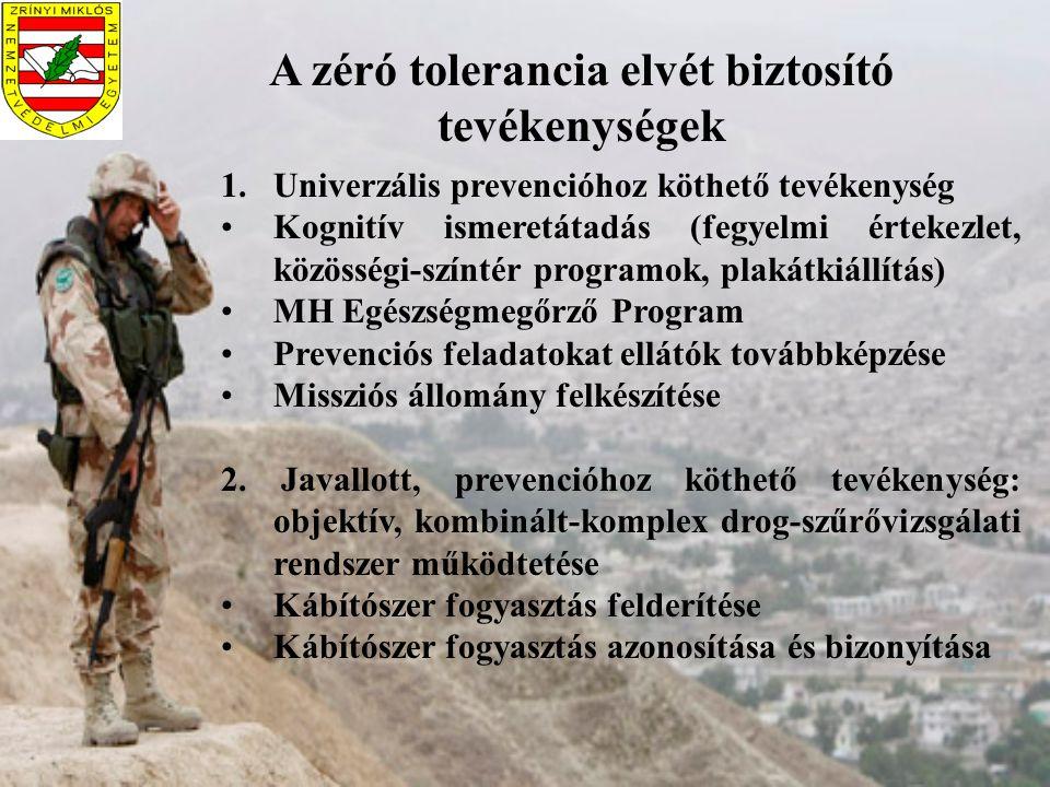 A zéró tolerancia elvét biztosító tevékenységek