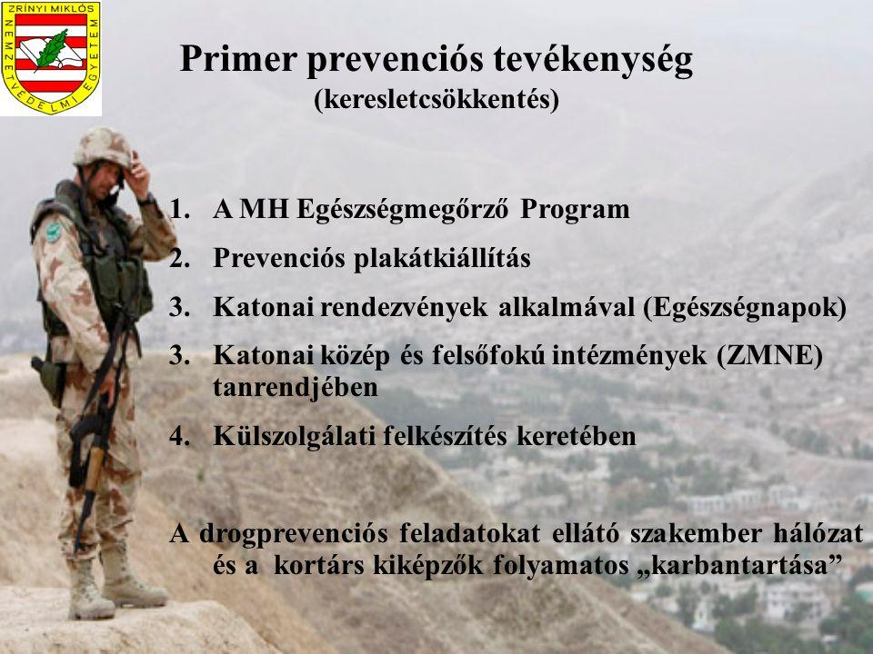 Primer prevenciós tevékenység (keresletcsökkentés)