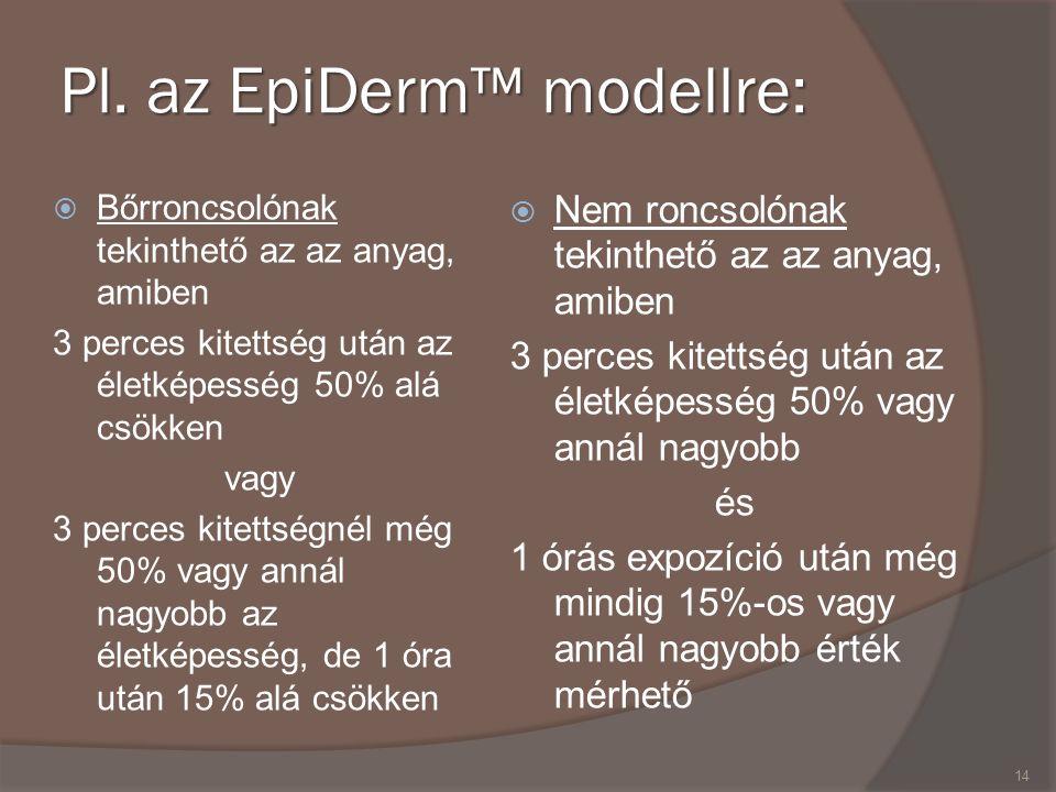 Pl. az EpiDerm™ modellre: