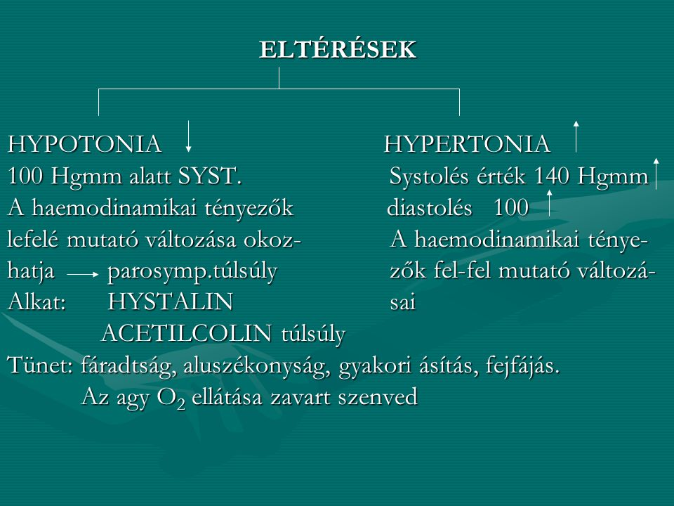 ELTÉRÉSEK HYPOTONIA HYPERTONIA. 100 Hgmm alatt SYST. Systolés érték 140 Hgmm.