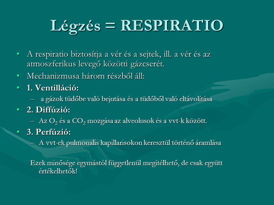 Légzés = RESPIRATIO A respiratio biztosítja a vér és a sejtek, ill. a vér és az atmoszferikus levegő közötti gázcserét.