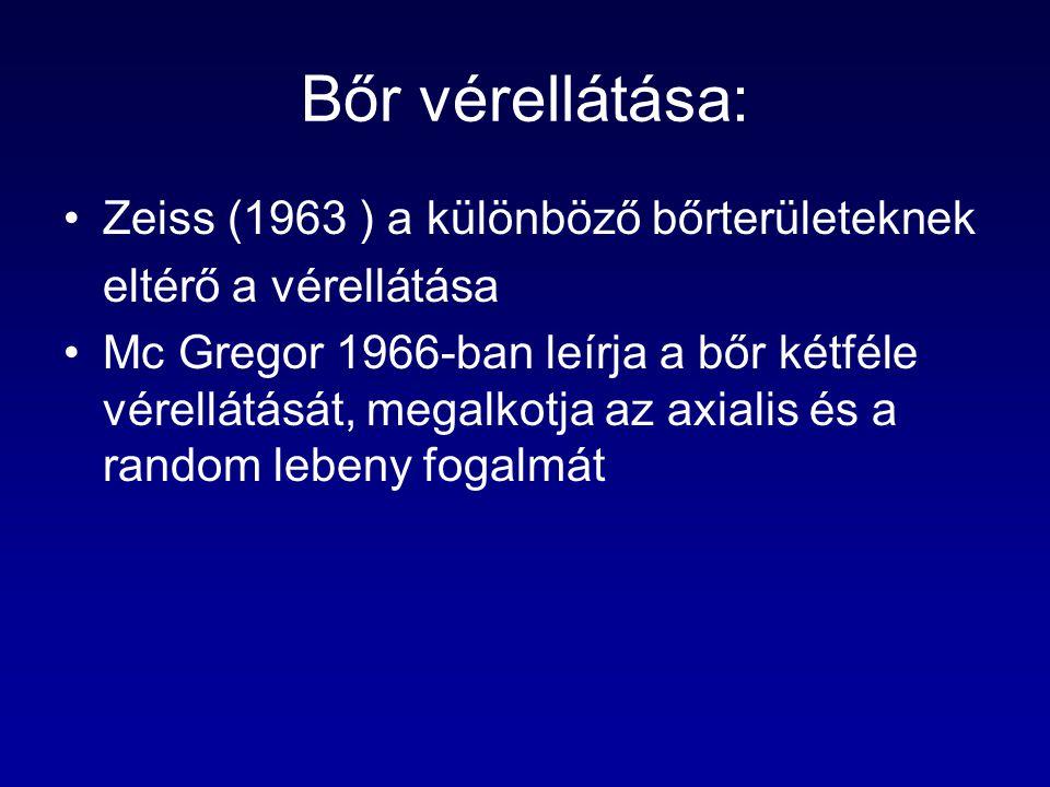 Bőr vérellátása: Zeiss (1963 ) a különböző bőrterületeknek