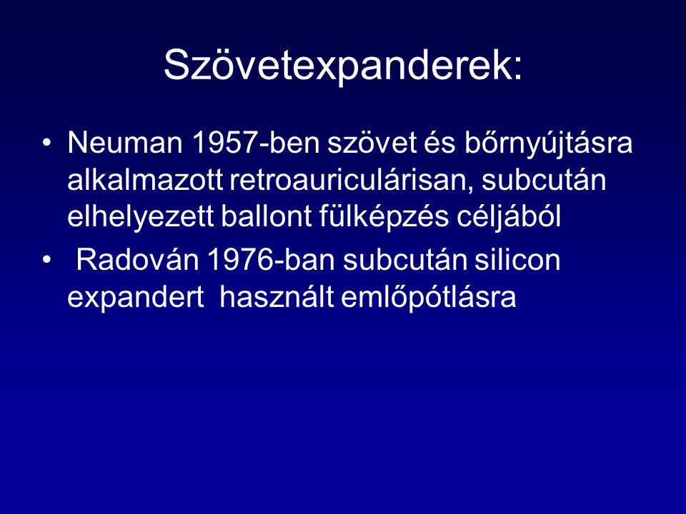 Szövetexpanderek: Neuman 1957-ben szövet és bőrnyújtásra alkalmazott retroauriculárisan, subcután elhelyezett ballont fülképzés céljából.