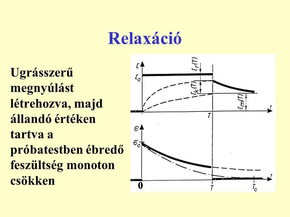 Relaxáció Ugrásszerű megnyúlást létrehozva, majd állandó értéken tartva a próbatestben ébredő feszültség monoton csökken.