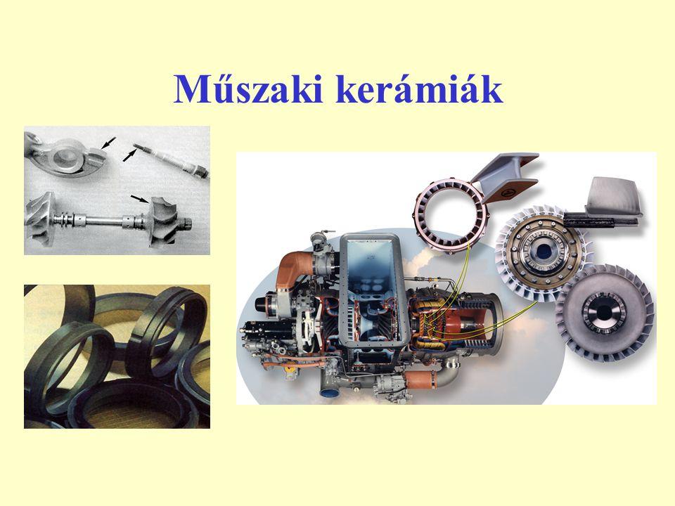 Műszaki kerámiák