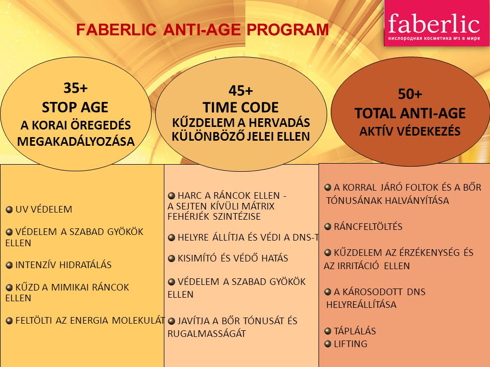 FABERLIC ANTI-AGE PROGRAM