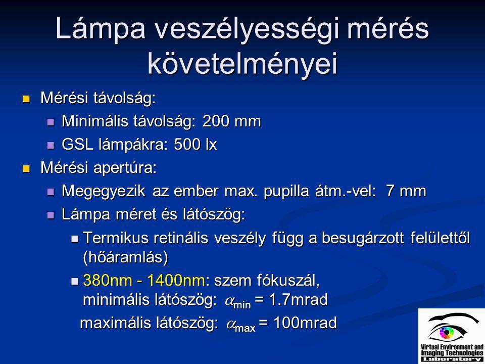 Lámpa veszélyességi mérés követelményei