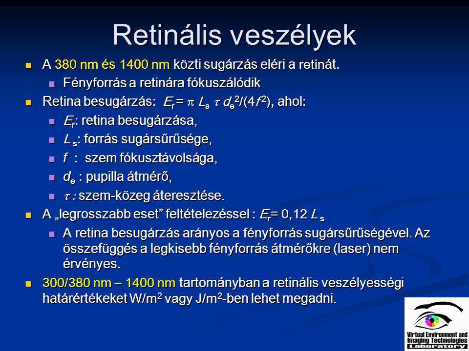 Retinális veszélyek A 380 nm és 1400 nm közti sugárzás eléri a retinát. Fényforrás a retinára fókuszálódik.