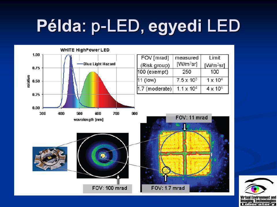Példa: p-LED, egyedi LED