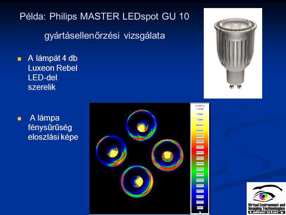 Példa: Philips MASTER LEDspot GU 10 gyártásellenőrzési vizsgálata