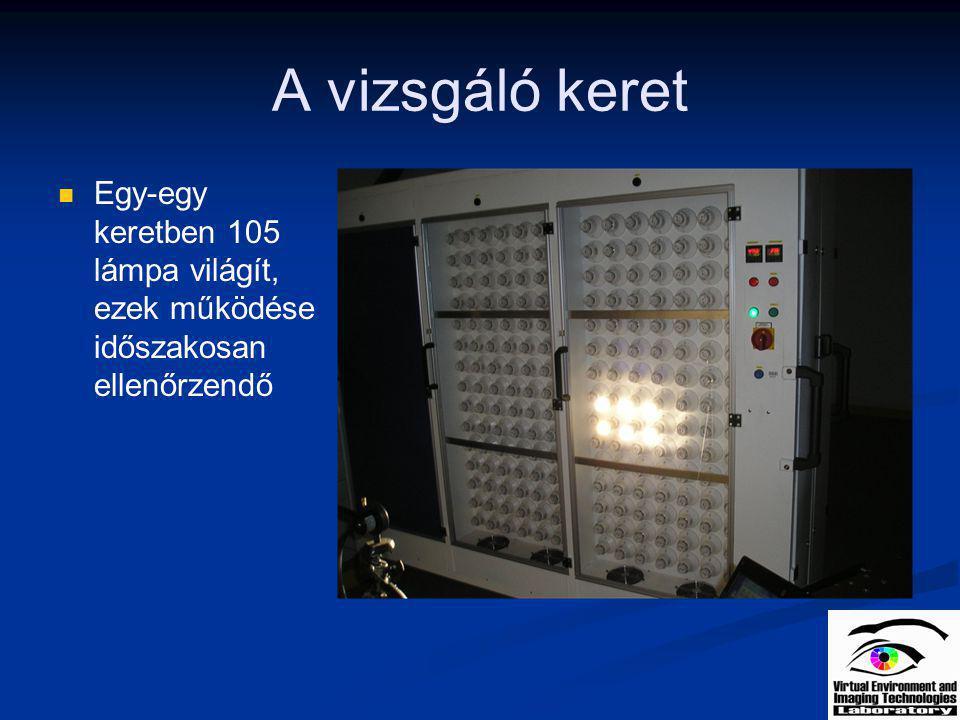 A vizsgáló keret Egy-egy keretben 105 lámpa világít, ezek működése időszakosan ellenőrzendő