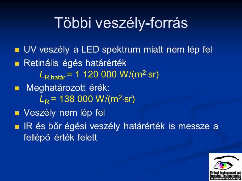 Többi veszély-forrás UV veszély a LED spektrum miatt nem lép fel