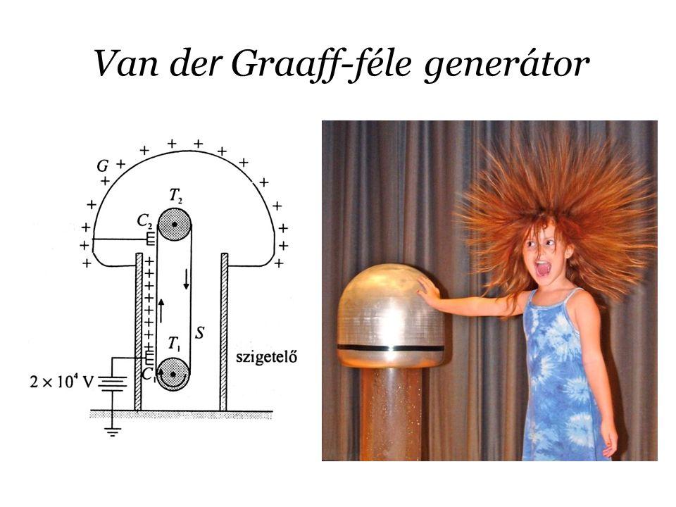 Van der Graaff-féle generátor