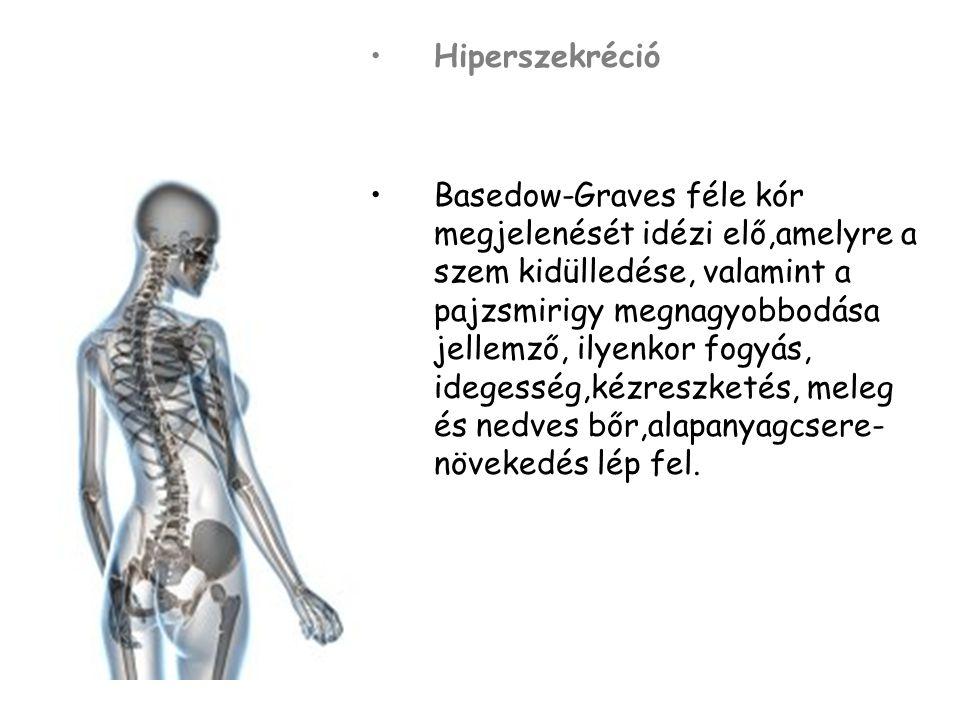 Hiperszekréció