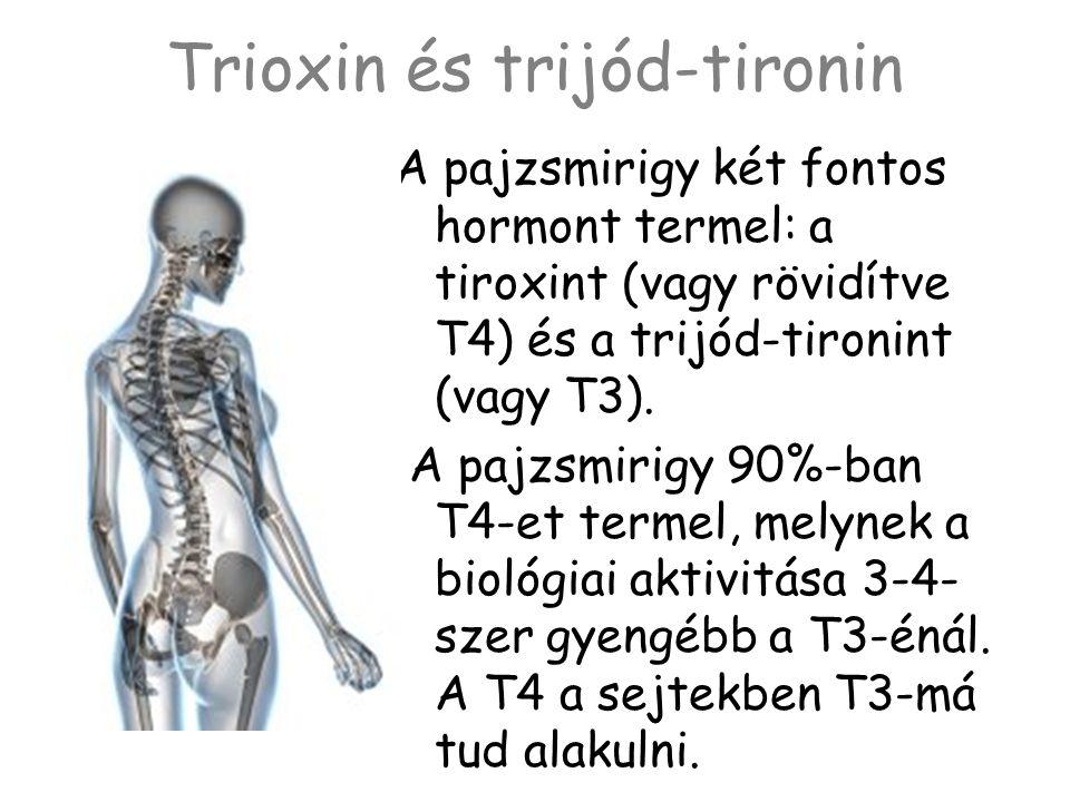 Trioxin és trijód-tironin