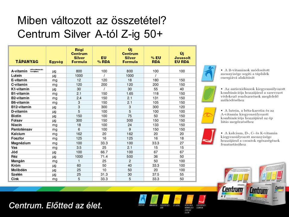 Miben változott az összetétel Centrum Silver A-tól Z-ig 50+