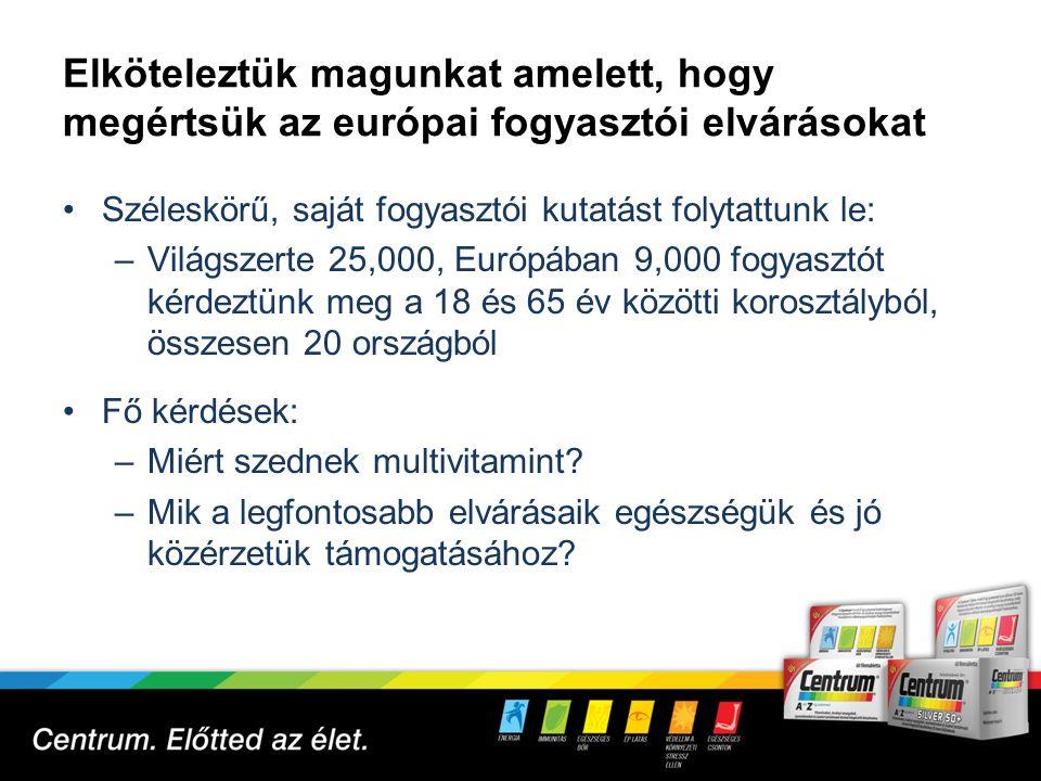 Elköteleztük magunkat amelett, hogy megértsük az európai fogyasztói elvárásokat