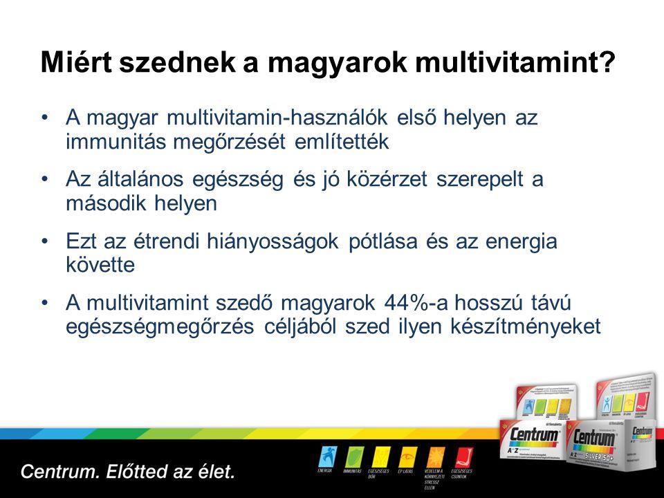 Miért szednek a magyarok multivitamint