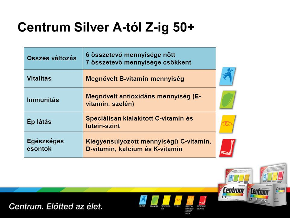 Centrum Silver A-tól Z-ig 50+