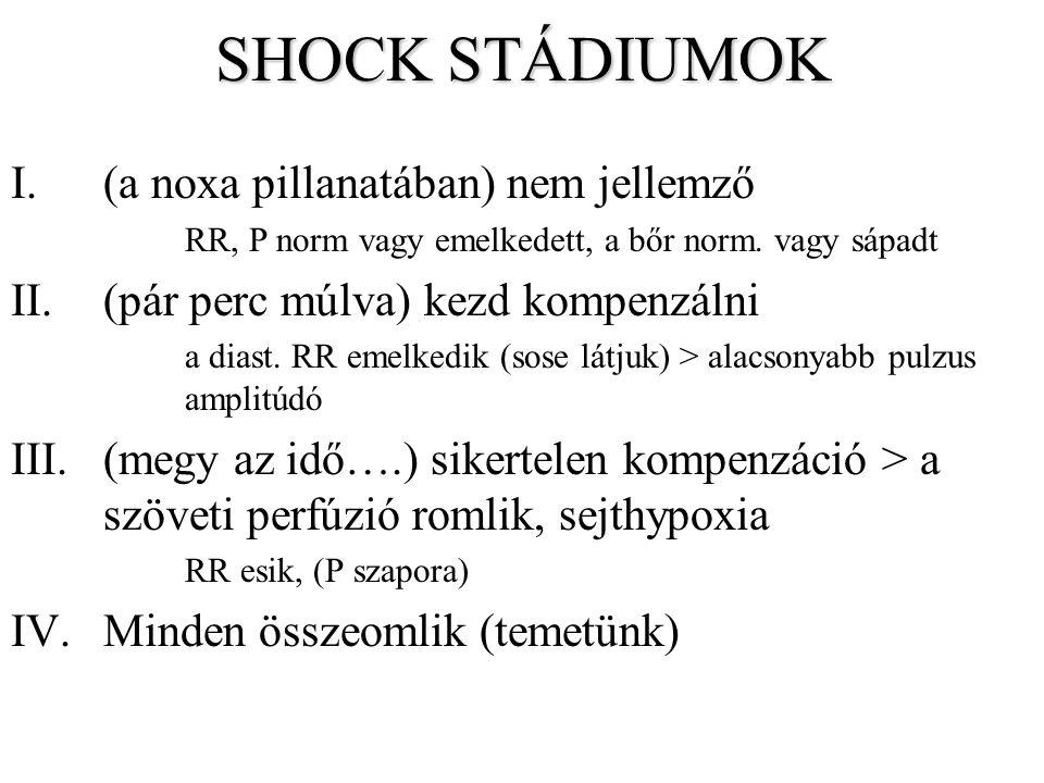 SHOCK STÁDIUMOK (a noxa pillanatában) nem jellemző