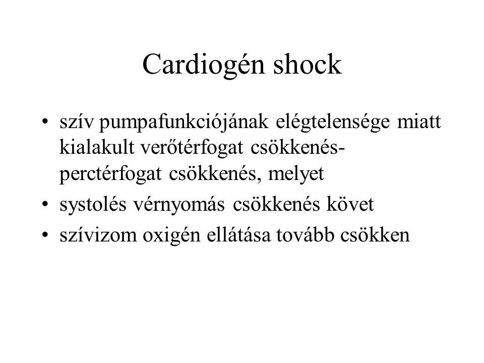 Cardiogén shock szív pumpafunkciójának elégtelensége miatt kialakult verőtérfogat csökkenés-perctérfogat csökkenés, melyet.