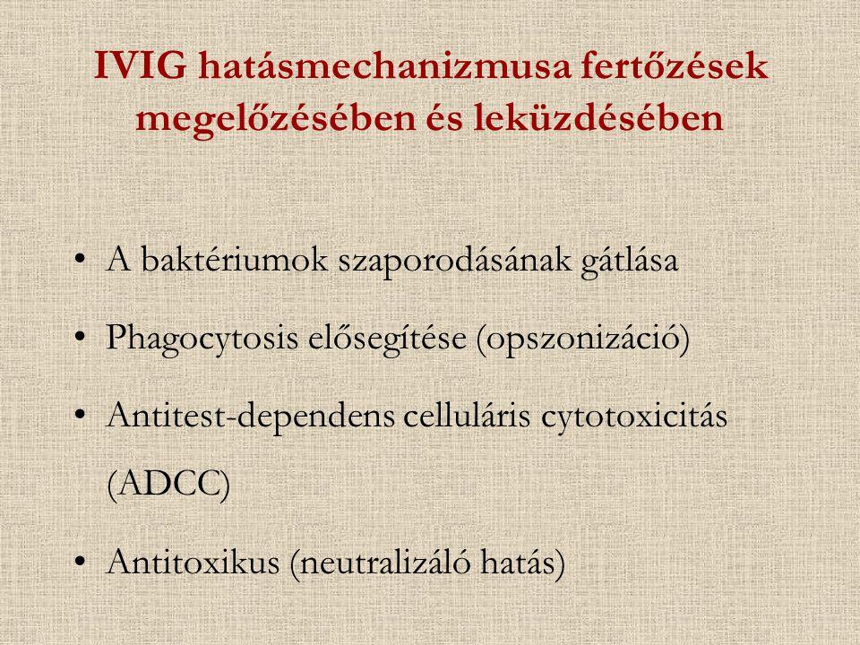 IVIG hatásmechanizmusa fertőzések megelőzésében és leküzdésében