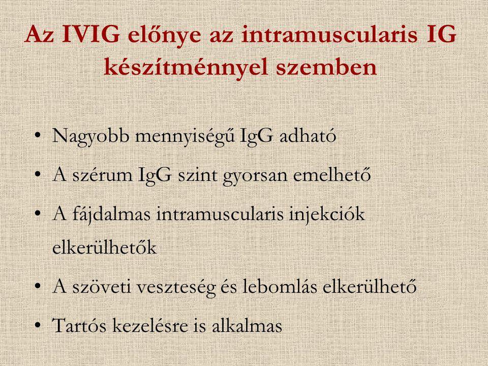Az IVIG előnye az intramuscularis IG készítménnyel szemben
