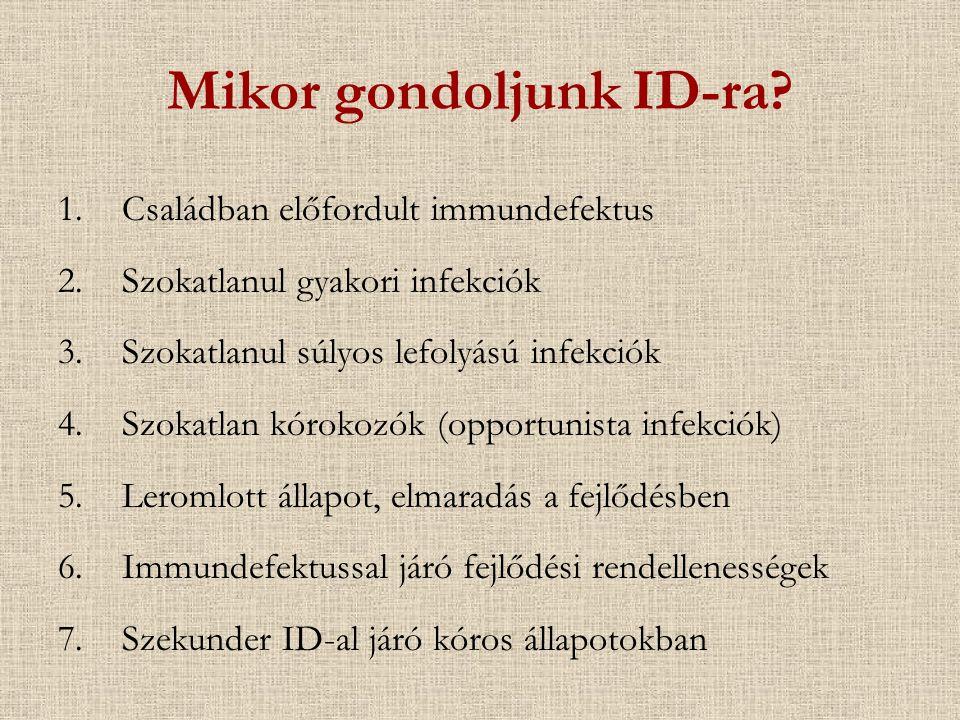 Mikor gondoljunk ID-ra